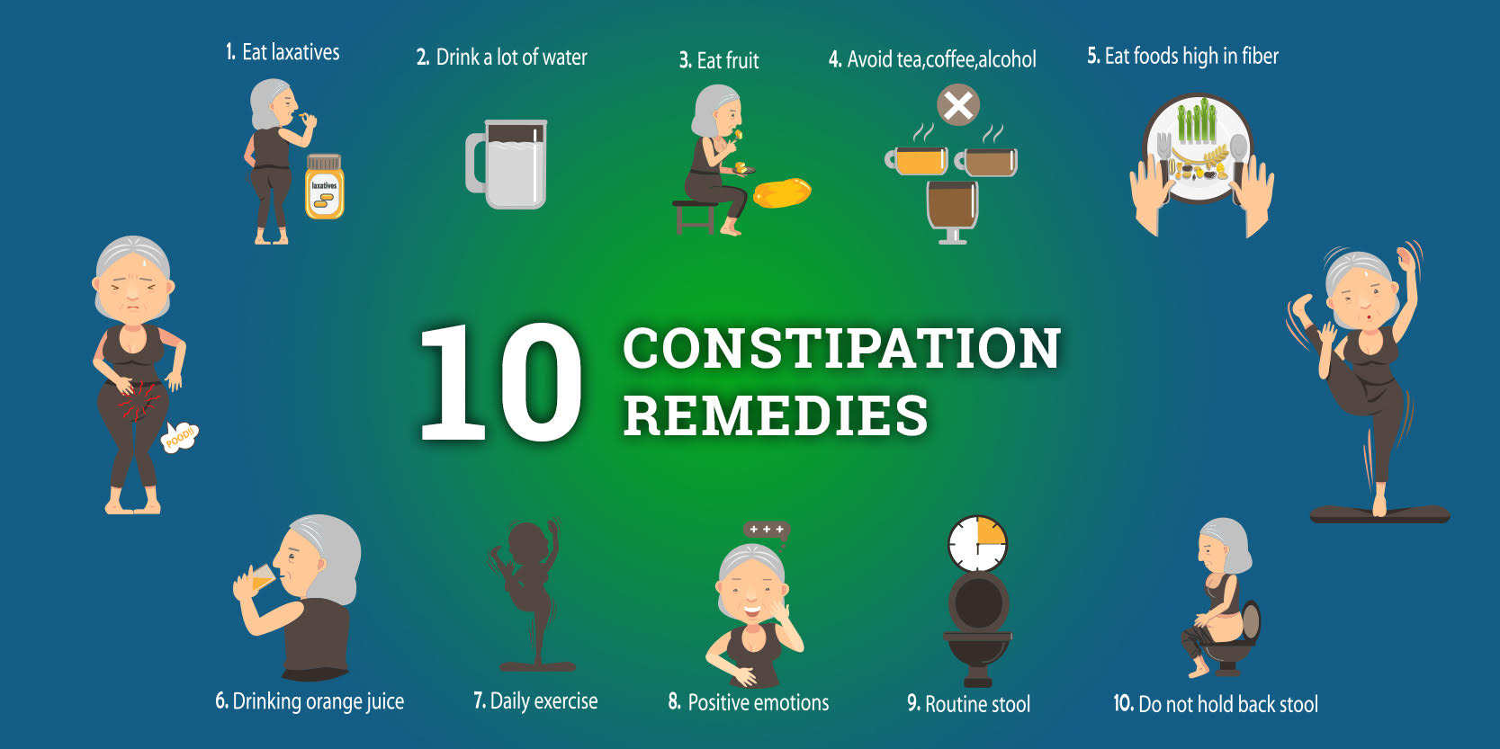 Indian home remedies for constipation