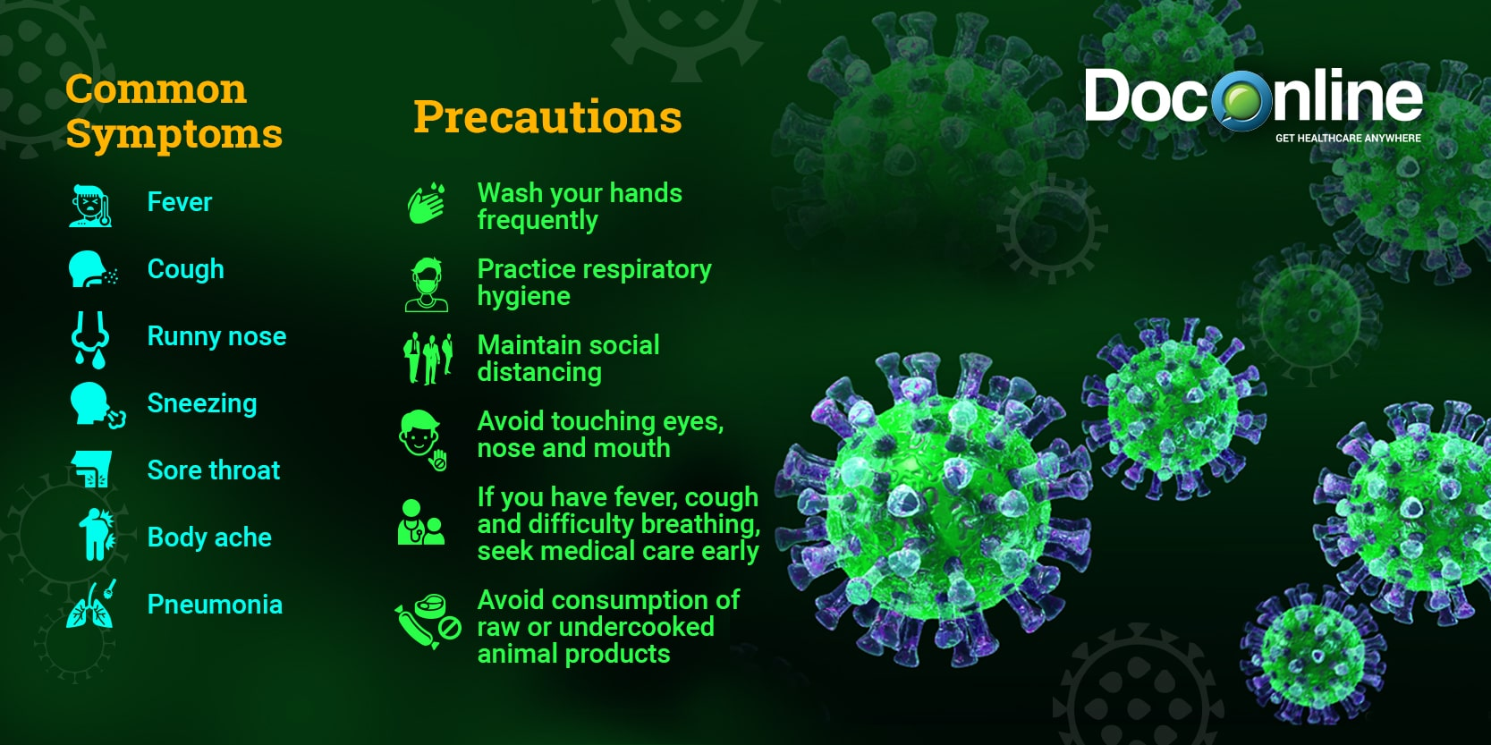 Coronavirus - Symptoms & Precautions